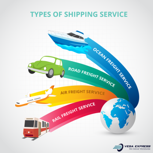 types of shipping services